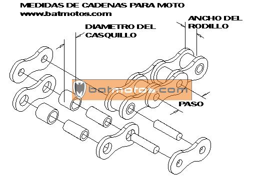 kit-de-transmision-para-moto-medidas.jpg