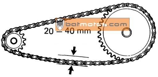 kit-transmision-moto-ajuste-cadena.jpg