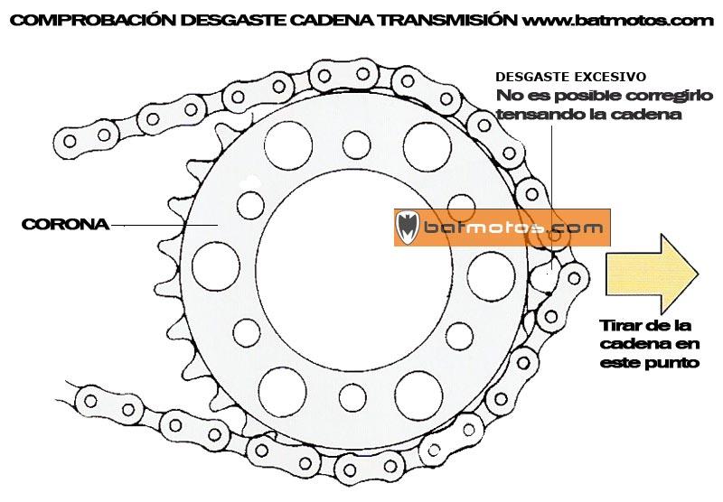 kit-transmision-moto-desgaste.jpg